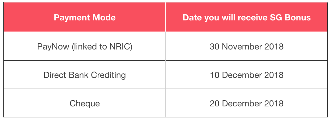 Reference Payment Dates.png